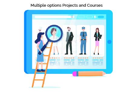 Methods of Online Education